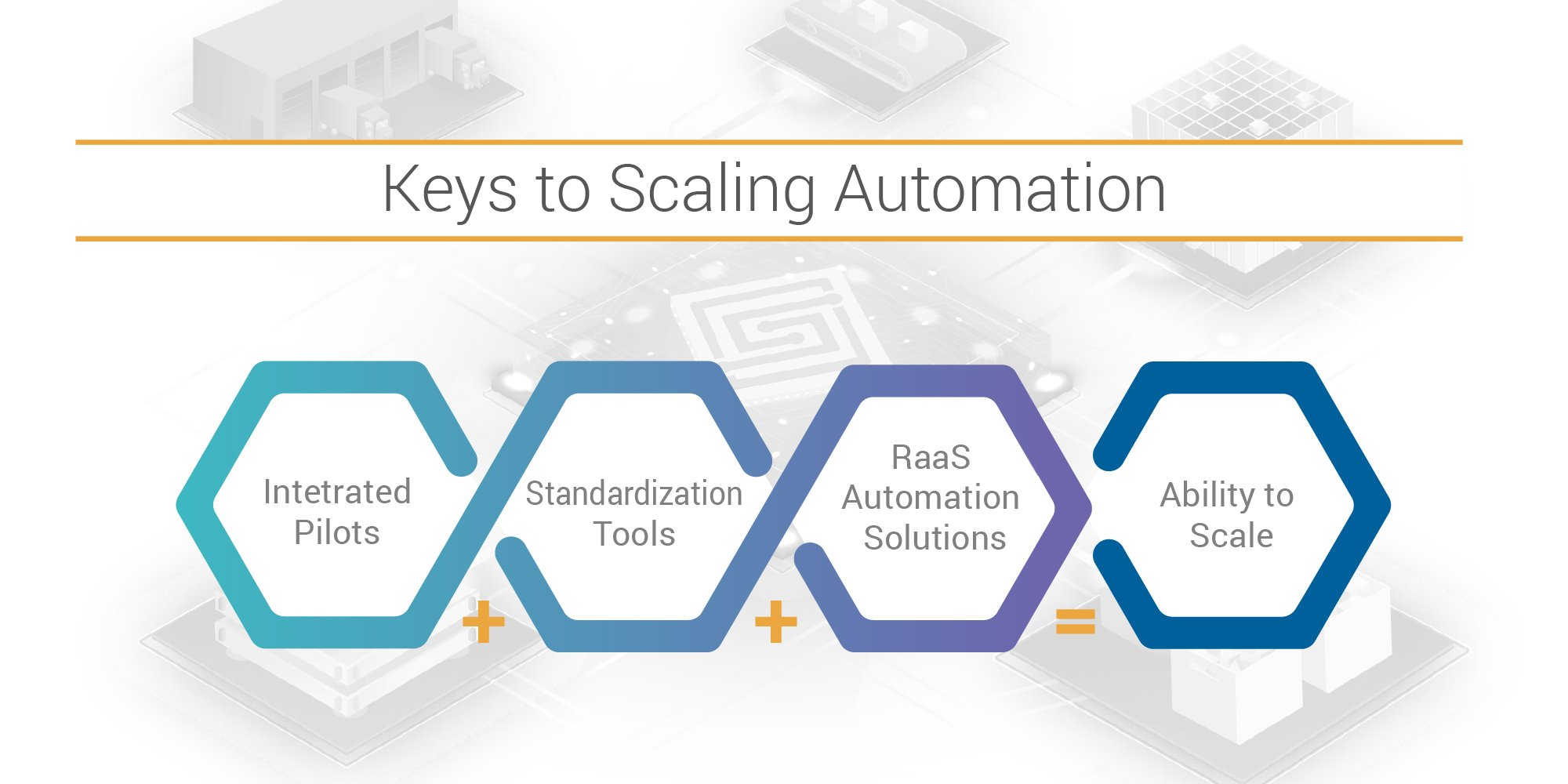 The Key to Scaling Automation? Here Are 3 Vital Ways To Get There
